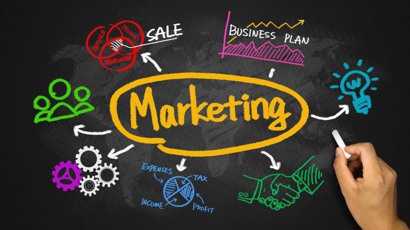 635964524048897363281606567 marketing