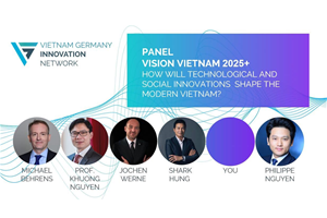 vietnam germany innovation network mang luoi doi moi sang tao viet duc1