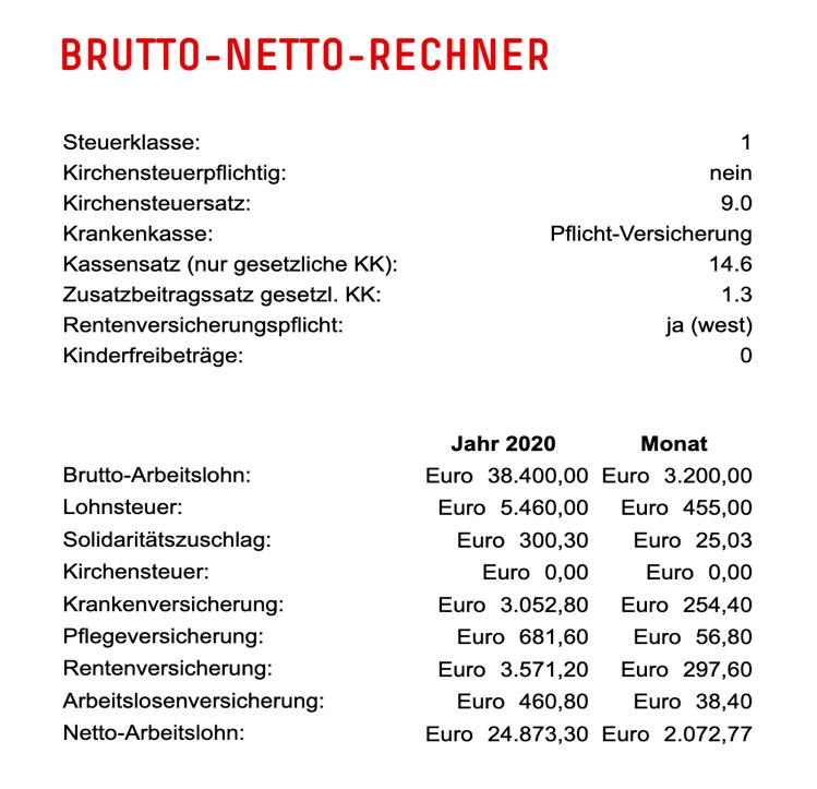 bảng lương minh hoạ cấp bậc thuế tại Đức